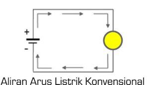 aliran arus listrik konvensional