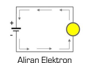 aliran elektron