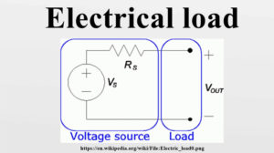 beban listrik