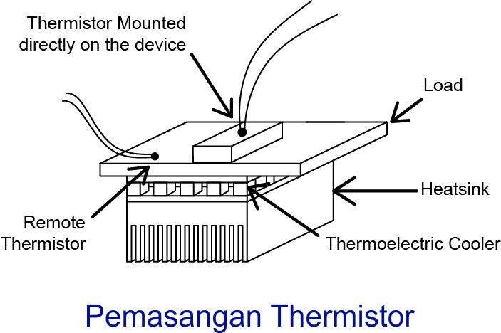 pemasangan thermistor