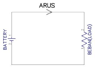 rangkaian dasar tegangan arus dan hambatan