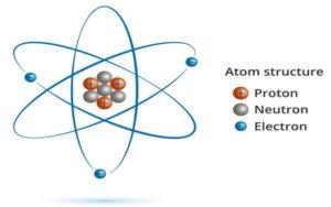 teori elektron