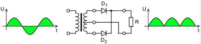 Penyearah gelombang penuh (full wave rectifier circuit)