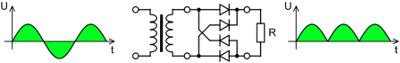 Penyearah sistem jembatan (bridge rectifier circuit)