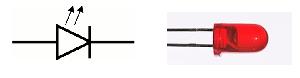 led (light-emitting dioda)