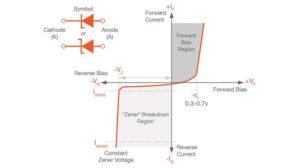 prinsip kerja dioda zener