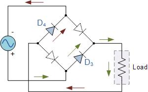 Siklus Negatif Penyearah Sistem Jembatan